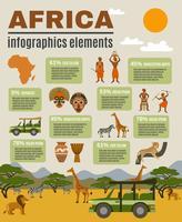 Conjunto de infográfico de África