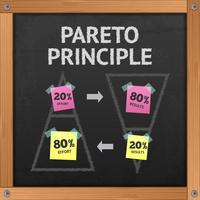 Quadro de Princípio de Pareto vetor