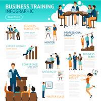 Cartaz de infográfico de treinamento de negócios vetor