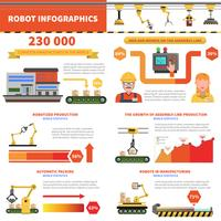 Conjunto de infográficos de robô