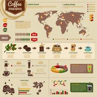 Layout de infográficos de produção e consumo de café