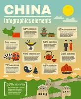 Cartaz de apresentação infográfico sobre cultura chinesa