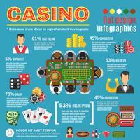 Conjunto de infográfico de cassino