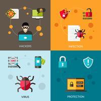 conjunto de vírus cibernéticos