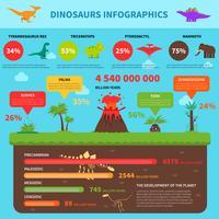Conjunto de infográficos dinossauros vetor