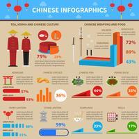 Conjunto de infográfico chinês vetor