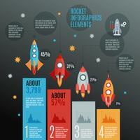 Conjunto de infográfico de foguetes