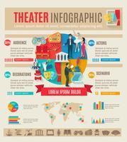 Conjunto de infográficos de teatro
