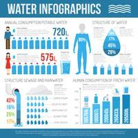 Conjunto de infográficos de água vetor