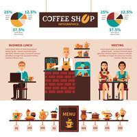 Bandeira de infográfico de Menu de café