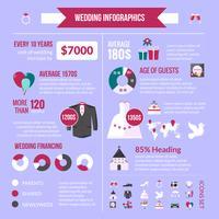 Bandeira de estatísticas de infográfico de custo de cerimônia de casamento