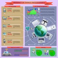 Internet de banner de layout de informática de coisas
