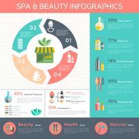 Conjunto de infográfico de spa
