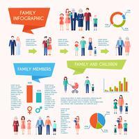 Cartaz plana com família infográfico