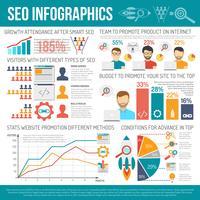 Conjunto de infográficos da Web vetor