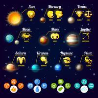 Conjunto de infográficos do zodíaco vetor