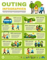 Conjunto de infográficos de excursão