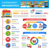 Conjunto de infográficos de supermercado