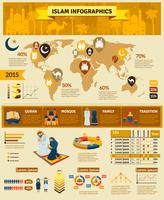 Conjunto de infográfico do Islã