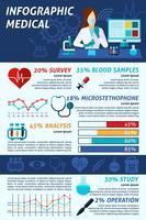 Conjunto de infográficos médicos vetor