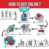 Compras on-line e compra de infográfico vetor