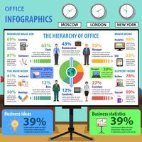 Conjunto de infográficos de escritório