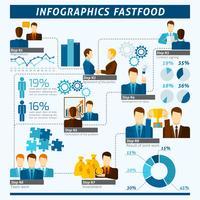 Conjunto de infográficos de parceria