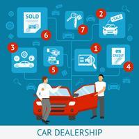 Ilustração de concessionária de carros