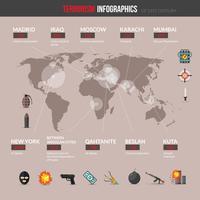 Conjunto de infográficos de terrorismo vetor