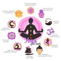 Conjunto de infográficos de ioga