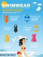 Conjunto de infográficos de roupa de banho vetor