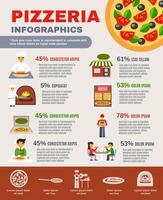 Conjunto de infográfico de pizzaria vetor