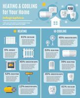 Infografia de aquecimento e resfriamento
