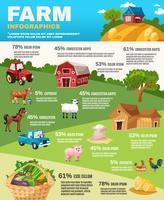 Conjunto de infográficos de fazenda