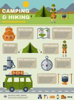 Conjunto de infográficos de acampamento vetor