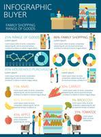 Conjunto de infográficos do comprador vetor