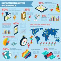 Layout isométrico de infográfico de navegação