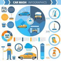 Apresentação inforgraphic do serviço completo da lavagem de carros vetor