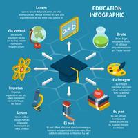 Infográfico isométrica de educação vetor