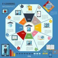 Conjunto de infográficos de aprendizagem vetor