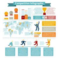 Estatística da competição inográfica vetor