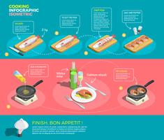 Preparando Salmon Steaks Infographics
