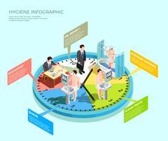 Conceito de infográfico de tempo de higiene vetor