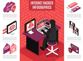 infográficos de hacker de internet