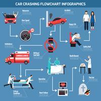 Infografia de carro batendo vetor