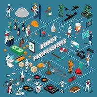 Layout de infográficos de profissões de robô vetor