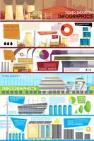Cartaz de infográfico plana de eliminação de resíduos industriais