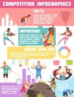 Cartaz de infográfico de torneios de esportes
