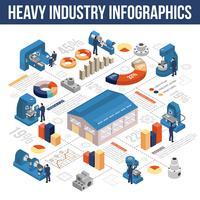 Infografia isométrica da indústria pesada