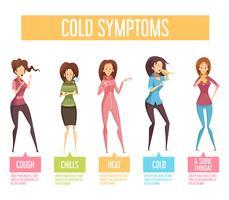 Cartaz infeliz liso dos sintomas frios da gripe